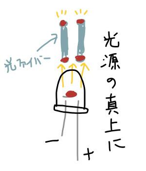 f:id:Llama:20140717071949j:image