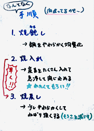 f:id:Llama:20160617082311j:image