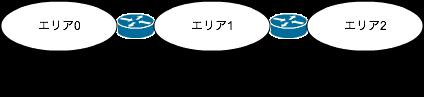 f:id:Loiter:20170211182929p:image