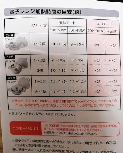 曙産業『レンジでらくチンゆでたまご』 説明書