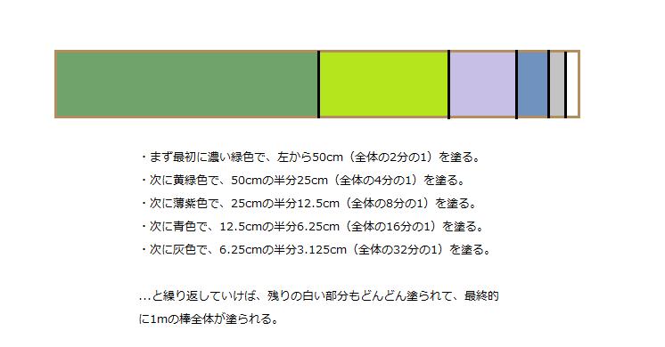 f:id:Longrow:20190622031124p:plain