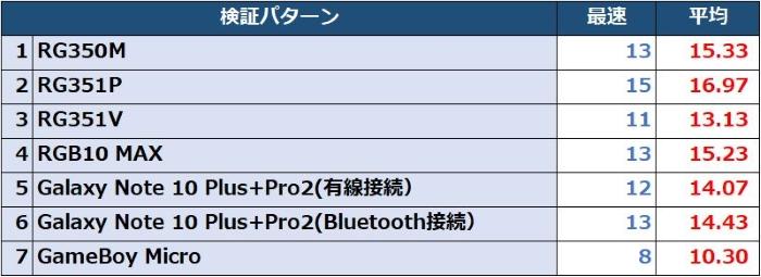 f:id:Lou-gun:20210509141610j:plain