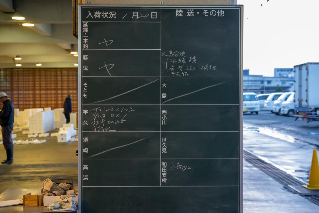 f:id:LoveSakana:20200120071217j:plain