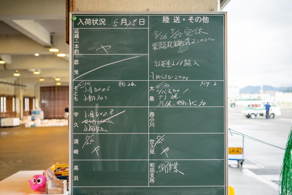 f:id:LoveSakana:20210525064159j:plain
