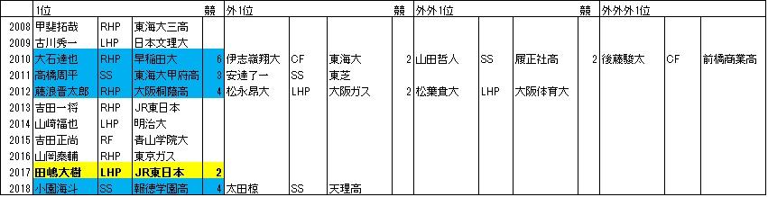 f:id:Ltfrankc:20190928021421j:plain