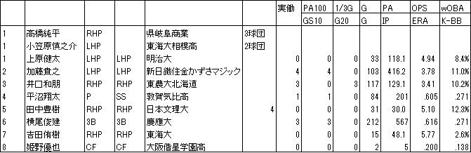 f:id:Ltfrankc:20200102000345j:plain