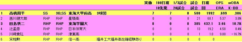 f:id:Ltfrankc:20200201000817j:plain