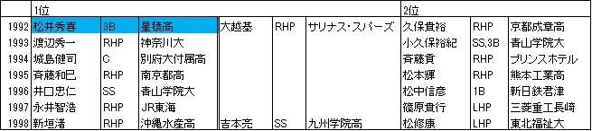 f:id:Ltfrankc:20200328013443j:plain