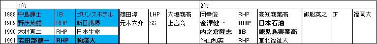 f:id:Ltfrankc:20200328013533j:plain