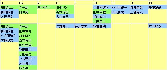 F06-10主力元ポジション