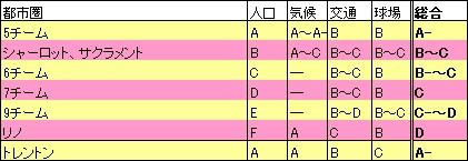AAA判定