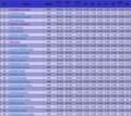 [2009-2010][オリンピック]男子SP
