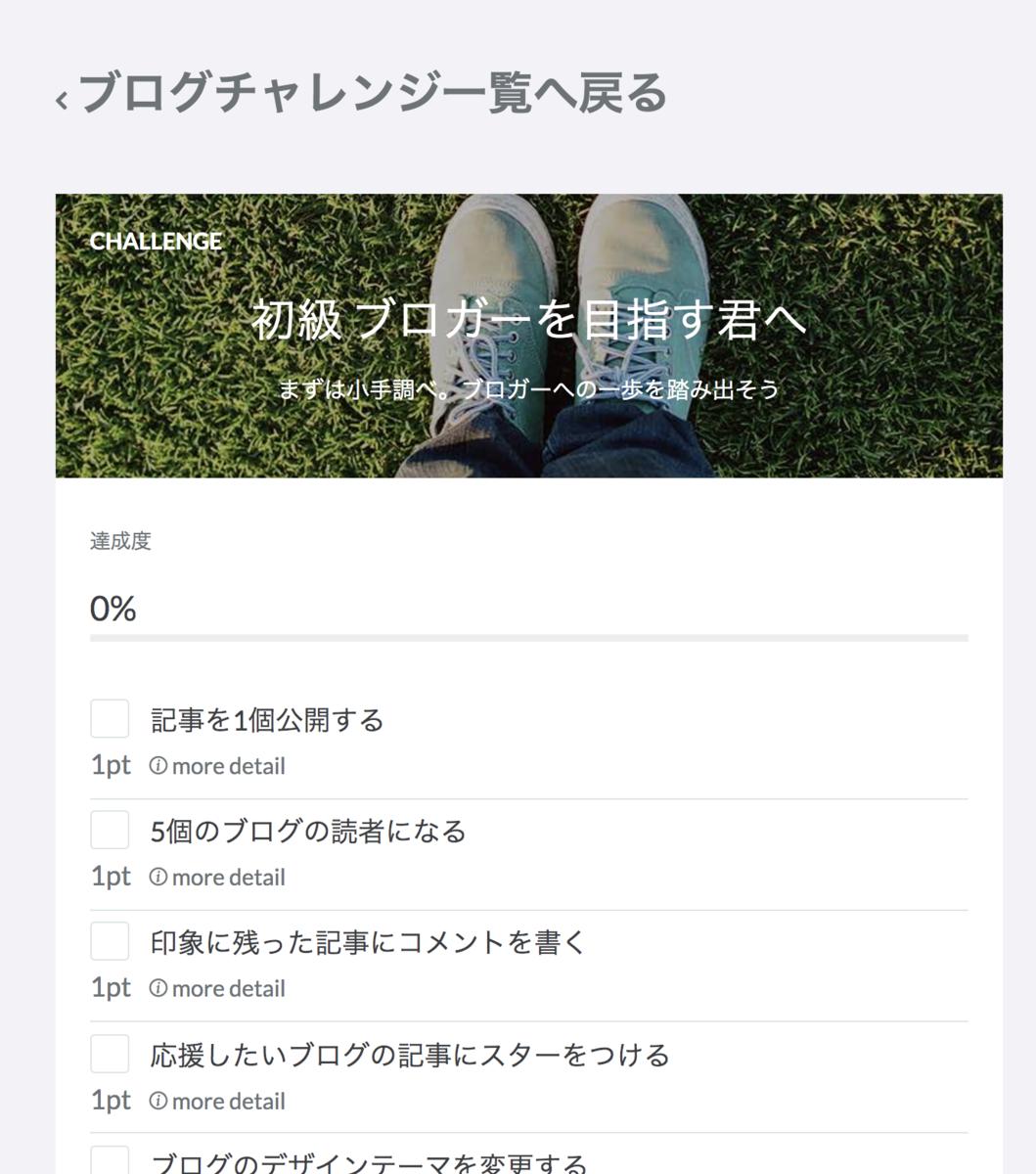 ブログチャレンジ初級のチャレンジ項目