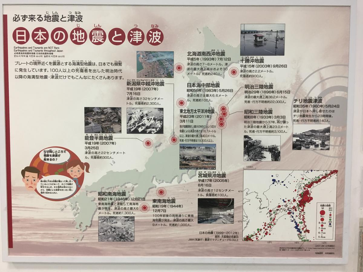 日本の地震と津波