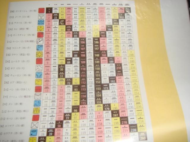マヤ暦 ツオルキン表
