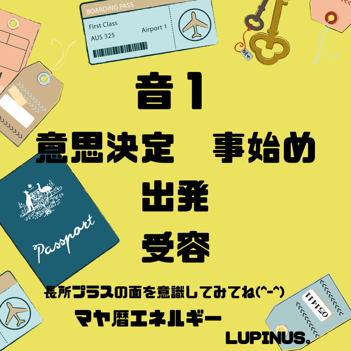 f:id:Lupinus104:20201116080849p:plain