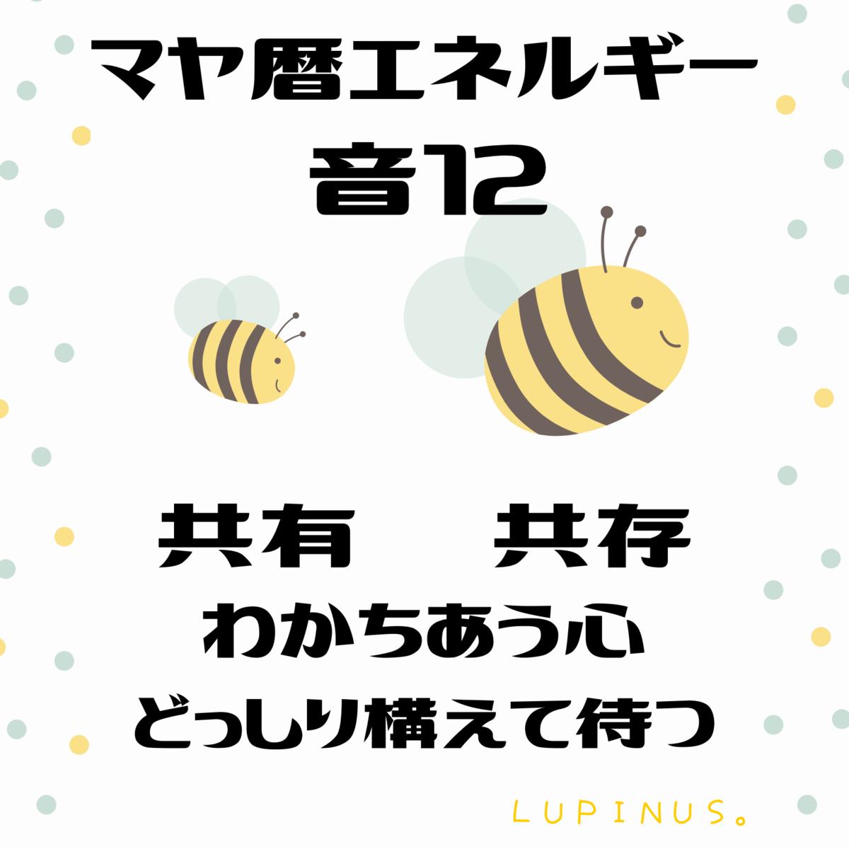f:id:Lupinus104:20210121012315p:plain