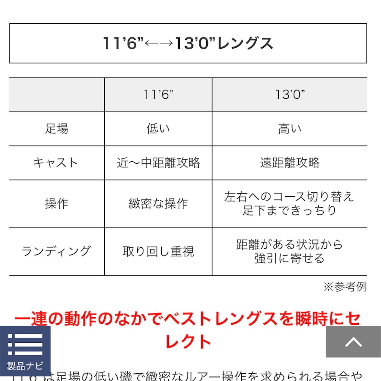 f:id:Lurehirahei:20210108220003j:image