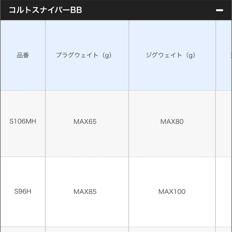 f:id:Lurehirahei:20210129120721j:image