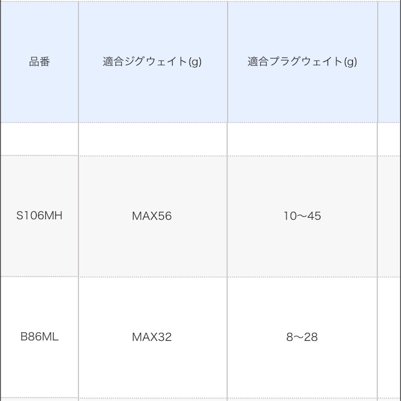 f:id:Lurehirahei:20210129120736j:image