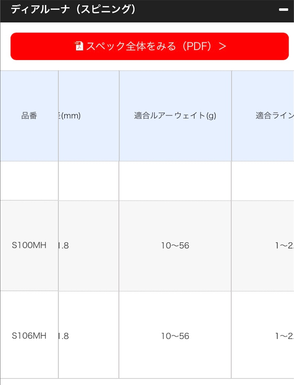 f:id:Lurehirahei:20210203110241j:image