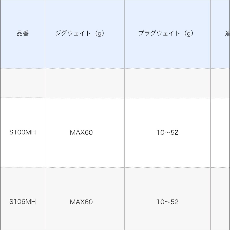 f:id:Lurehirahei:20210203113730j:image