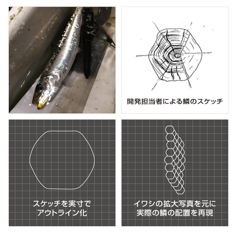 f:id:Lurehirahei:20210207231107j:image