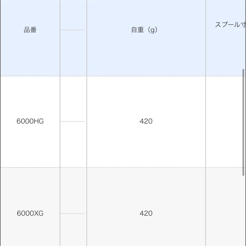 f:id:Lurehirahei:20210208210719j:image