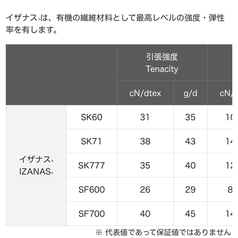 f:id:Lurehirahei:20210208225859j:image