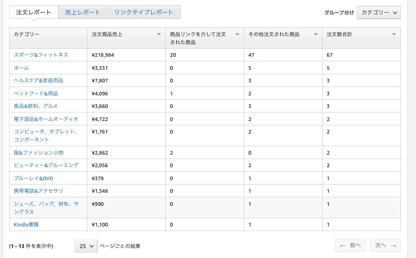 f:id:Lurehirahei:20210510193704j:image
