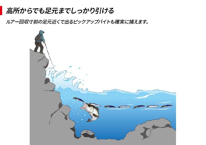f:id:Lurehirahei:20210704194228p:image