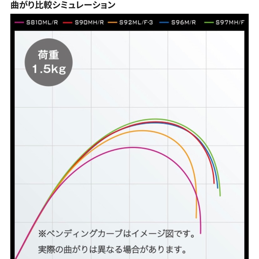 f:id:Lurehirahei:20210727191506j:image