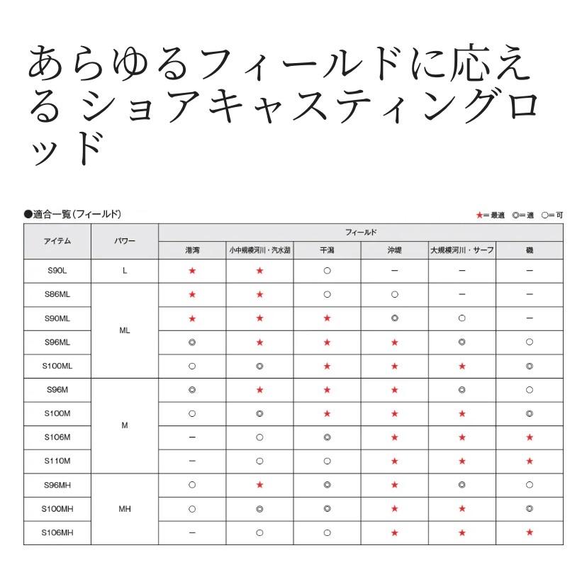 f:id:Lurehirahei:20210808153345j:image