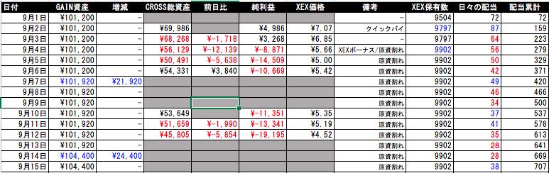 f:id:Lv1toushichan:20190917150809p:plain