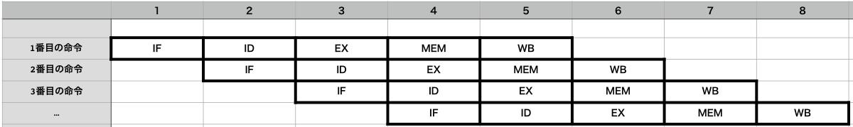 f:id:Lynx-EyED:20200531143535p:plain