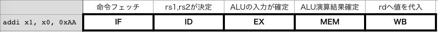 f:id:Lynx-EyED:20200531144814p:plain