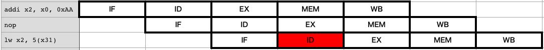 f:id:Lynx-EyED:20200531151901p:plain