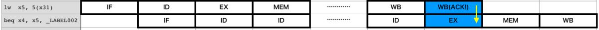 f:id:Lynx-EyED:20200531214100p:plain
