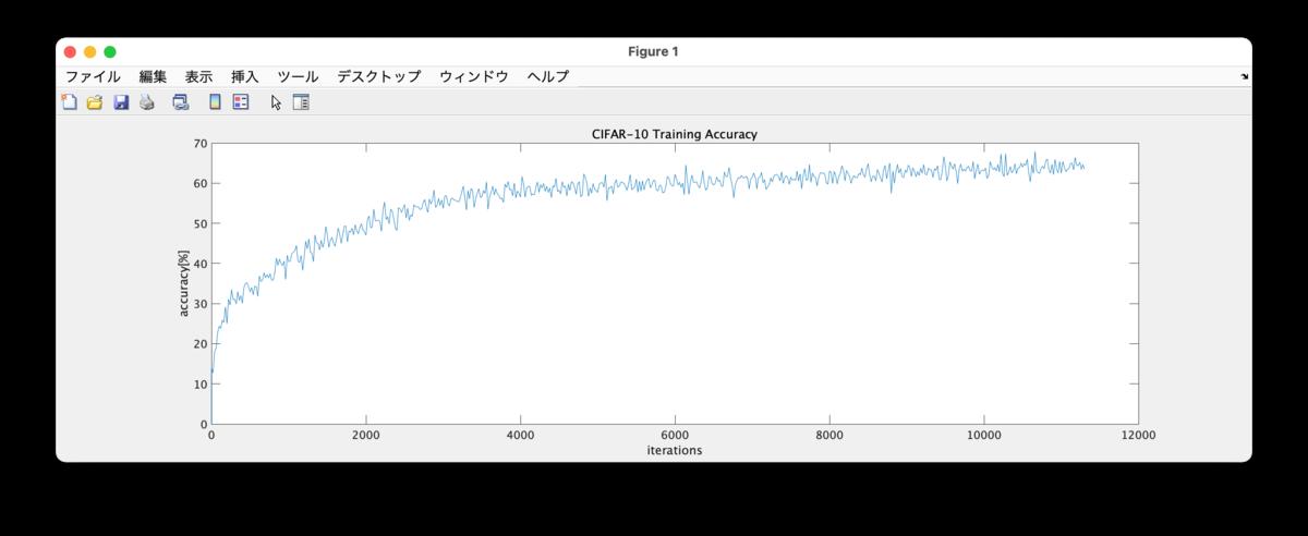 f:id:Lynx-EyED:20210424125016p:plain