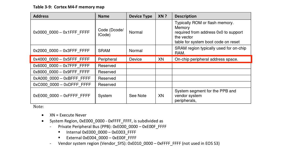 f:id:Lynx-EyED:20210805171116j:plain