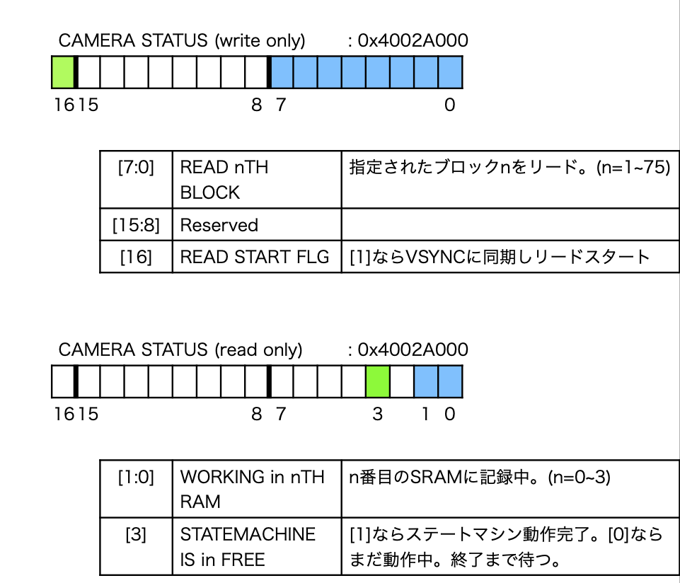 f:id:Lynx-EyED:20211014161318p:plain