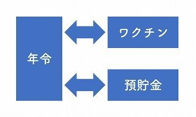 f:id:M14:20210709125726j:plain