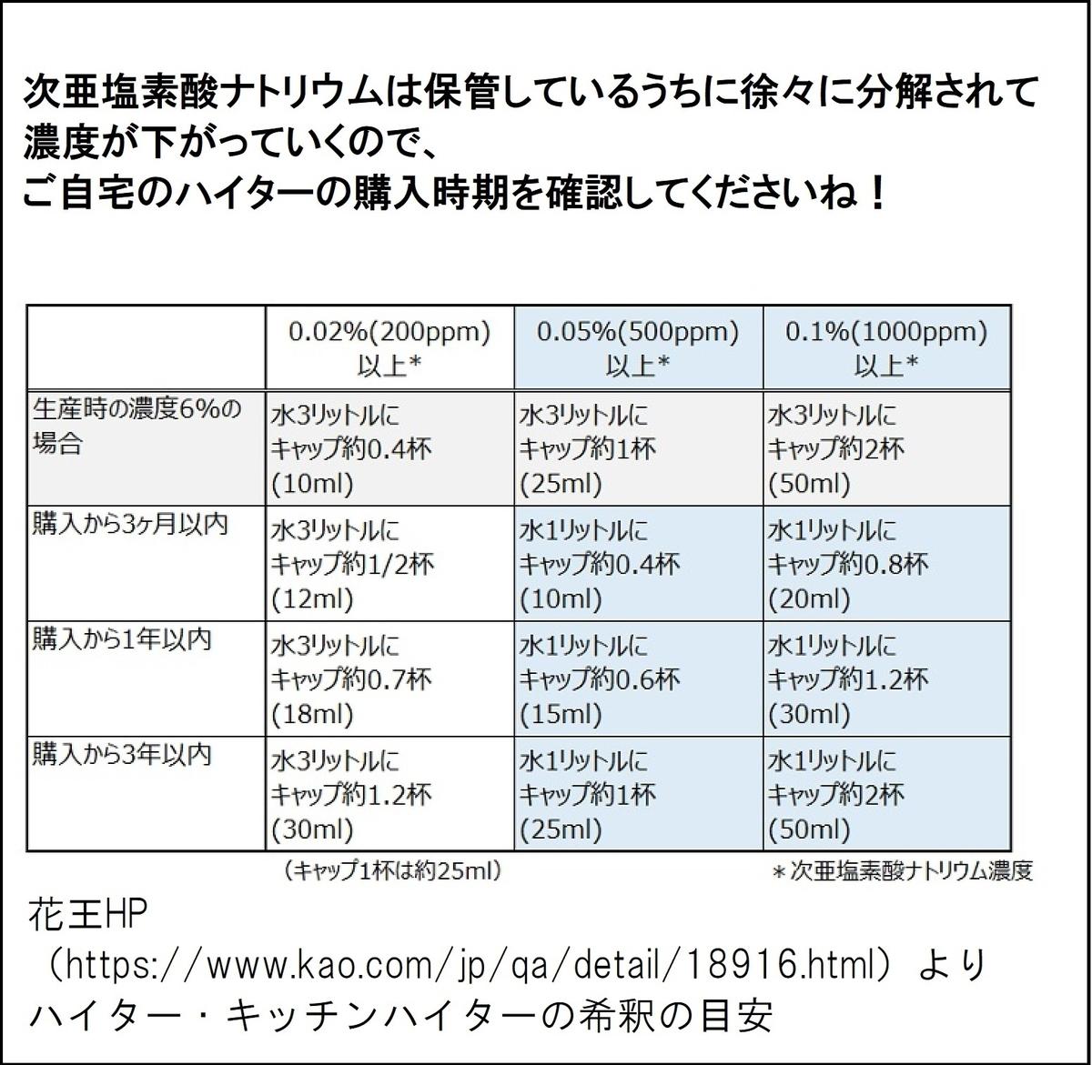 f:id:MADSUN:20210112134016j:plain