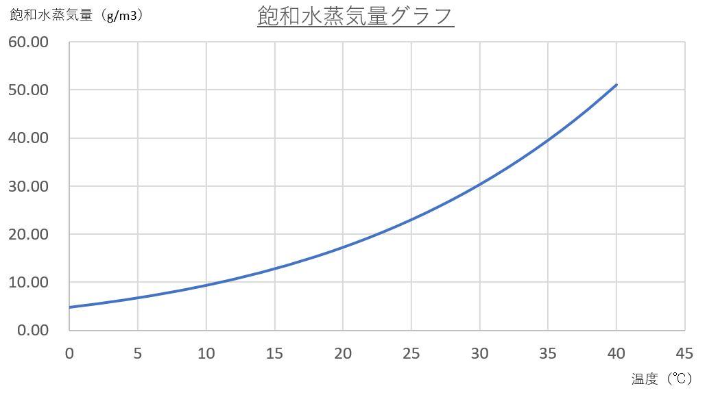 f:id:MAMERO:20200504213849j:plain