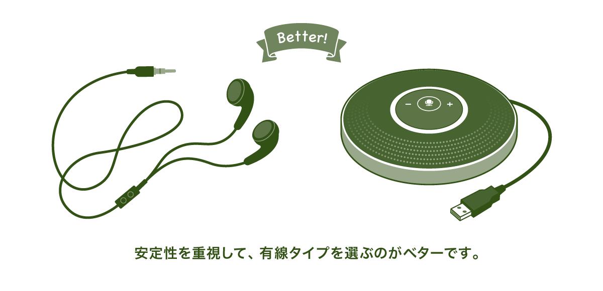 有線タイプのイヤフォンとスピーカーフォンの画像