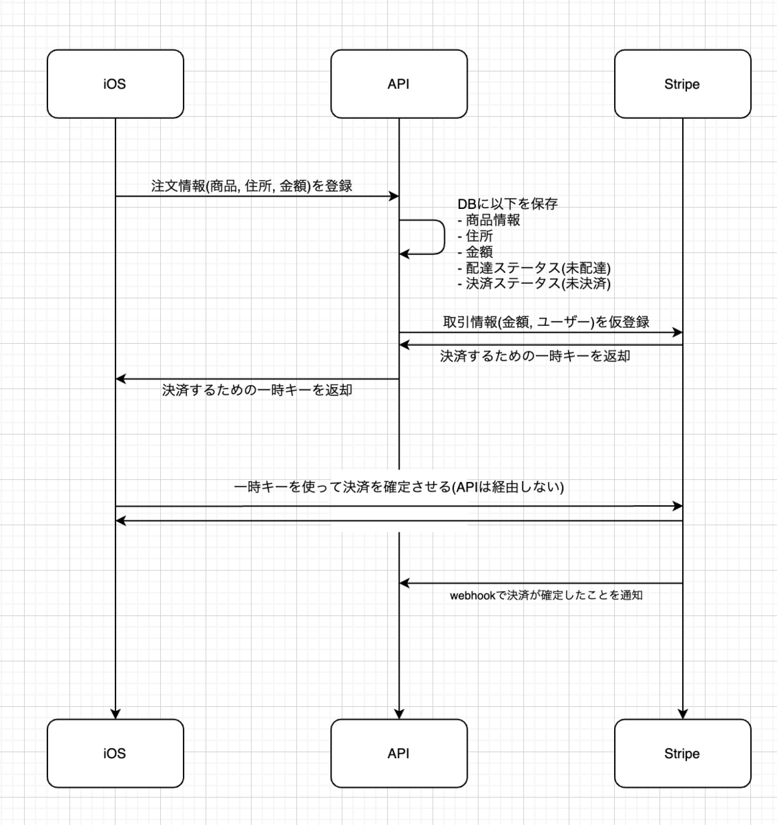 f:id:MH4GF:20201011224333p:plain