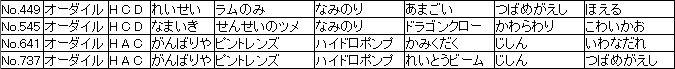 f:id:MI-Note:20210428023137j:plain