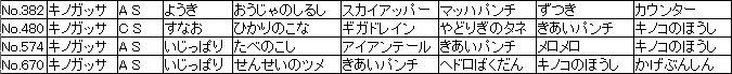 f:id:MI-Note:20210428024625j:plain
