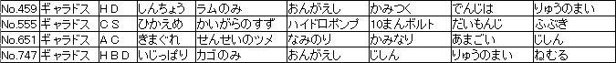 f:id:MI-Note:20210428024916j:plain