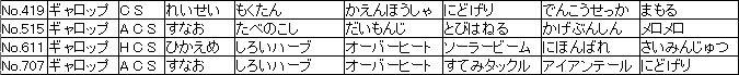 f:id:MI-Note:20210428025500j:plain